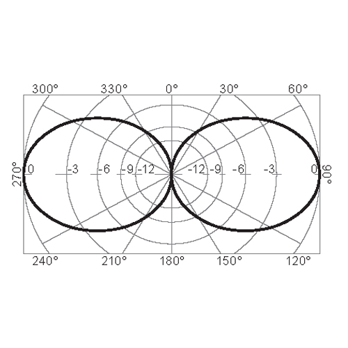 BC2-1G W Omnidirectional Antenna