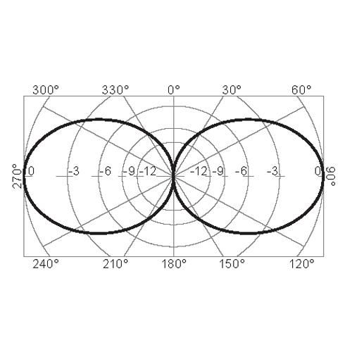 BC2-1G AIR W Omnidirectional Antenna