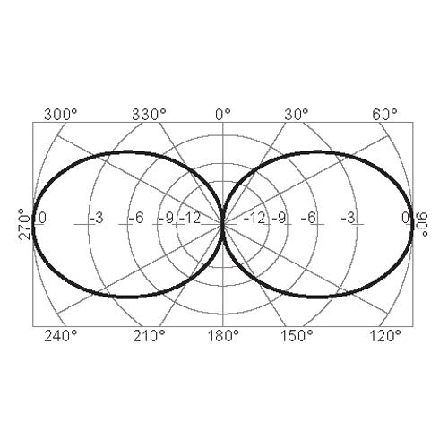 BC4-1G W Omnidirectional Antenna