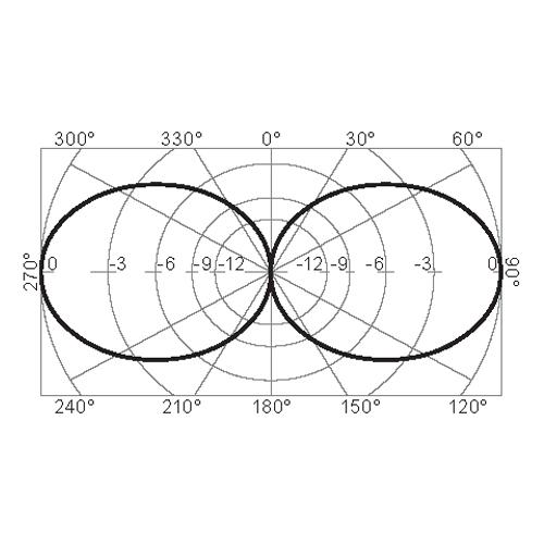 BC70-1G W Omnidirectional Antenna