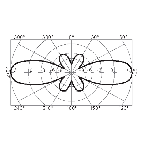 BC70-3G W Omnidirectional Antenna