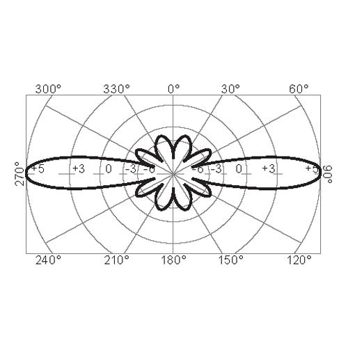 BC70-5G W Omnidirectional Antenna