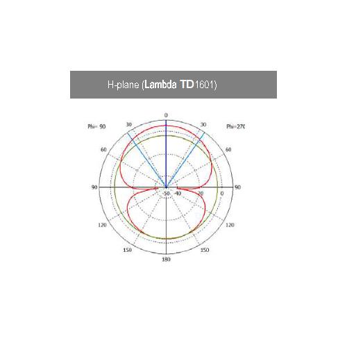 TD-1601 Omnidirectional Antenna